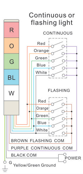 Tptl5tpal5tpfl5tpsl5 mda controls inc tend technology continuous or flashing light wiring diagram asfbconference2016 Image collections
