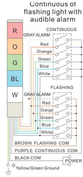 Stack Light Wiring Diagram Wiring Schematic Diagram